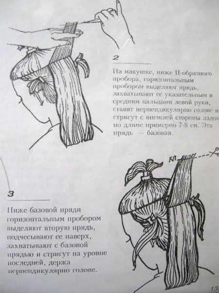 Как своими руками сделать фидерную кормушку своими руками